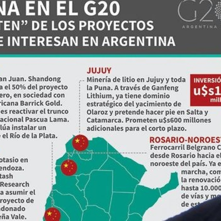 "China en el G20: el ""top ten"" de los proyectos que le interesan en Argentina"